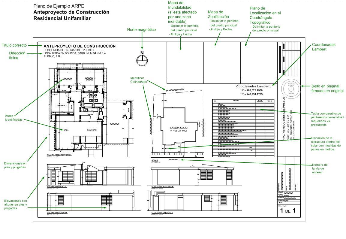 Ejemplo de un plano de construccion rodriguez comas for Planos arquitectonicos de casas
